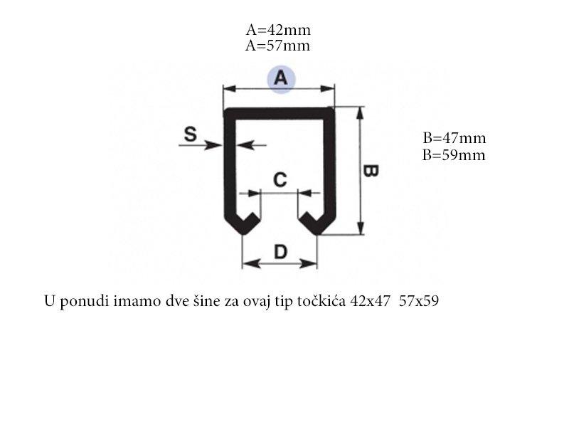 Šina za viseća - klizna Vrata A/B nezaštićena